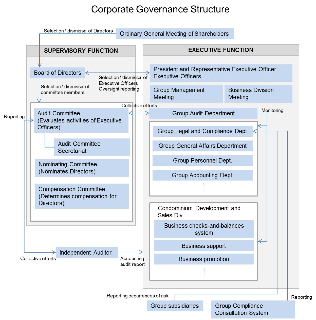 corporate governance risk management pdf