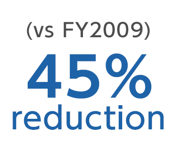 45% reduction (vs FY2009)