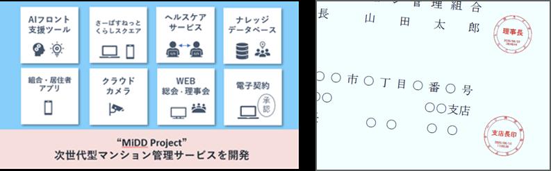 左:次世代型マンション管理サービス「MiDD Project」  右:契約の手続き(イメージ)
