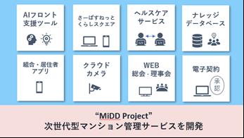 次世代型マンション管理サービス「MiDD Project」